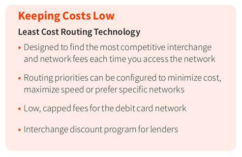 least-cost-routing